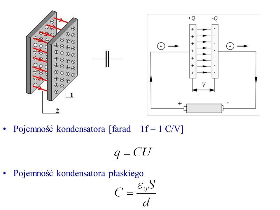Pojemność kondensatora [farad 1f = 1 C/V]